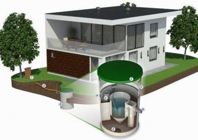 Packaged Sewage Treatment Plant2